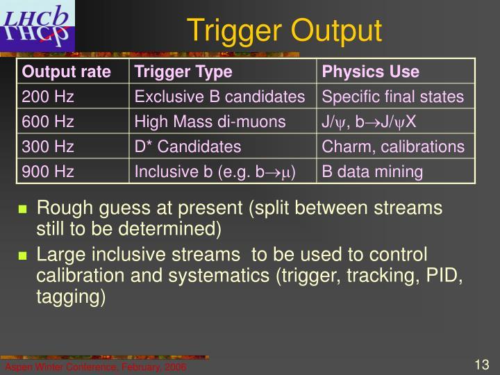 Trigger Output