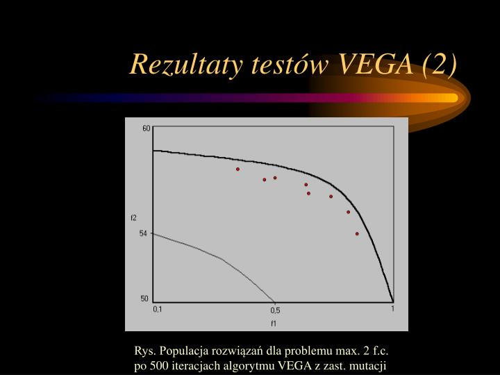 Rezultaty testów VEGA (2)