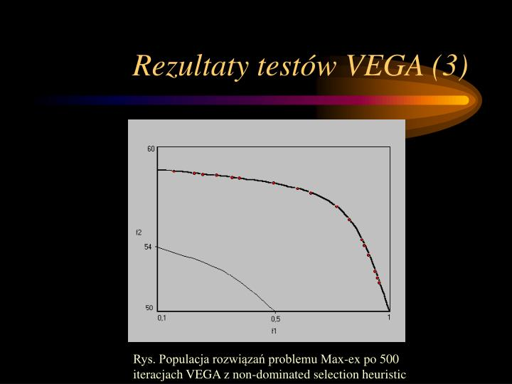 Rezultaty testów VEGA (3)