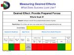 measuring desired effects what does success look like