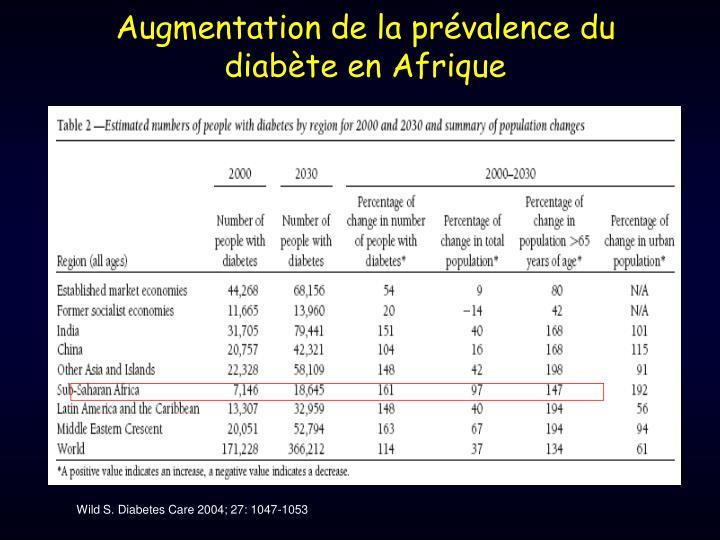 Augmentation de la prévalence du diabète en Afrique
