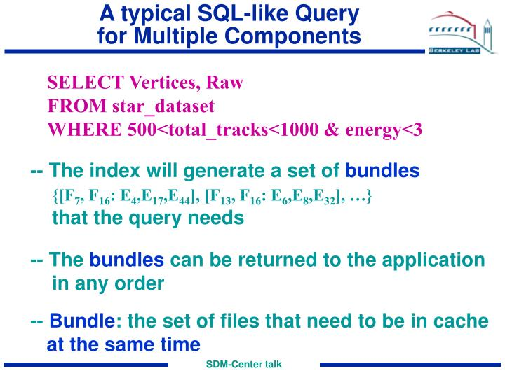 A typical SQL-like Query
