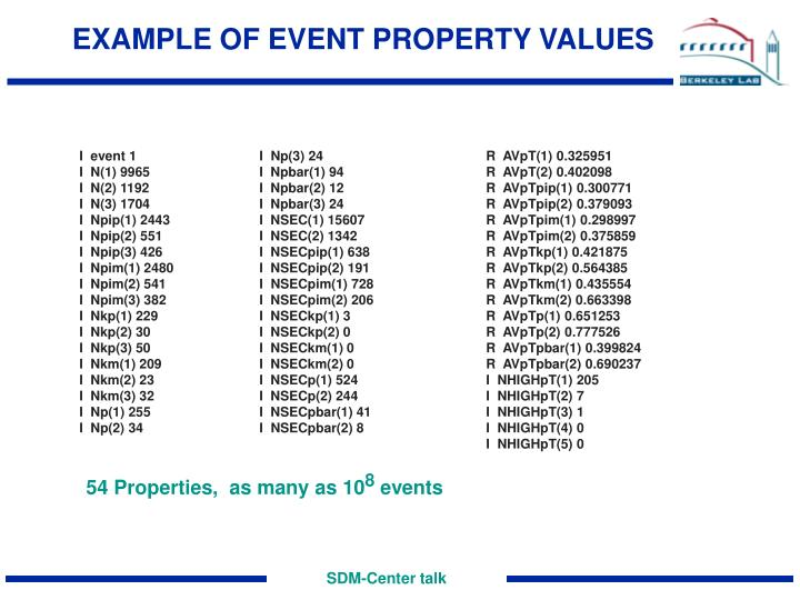 EXAMPLE OF EVENT PROPERTY VALUES