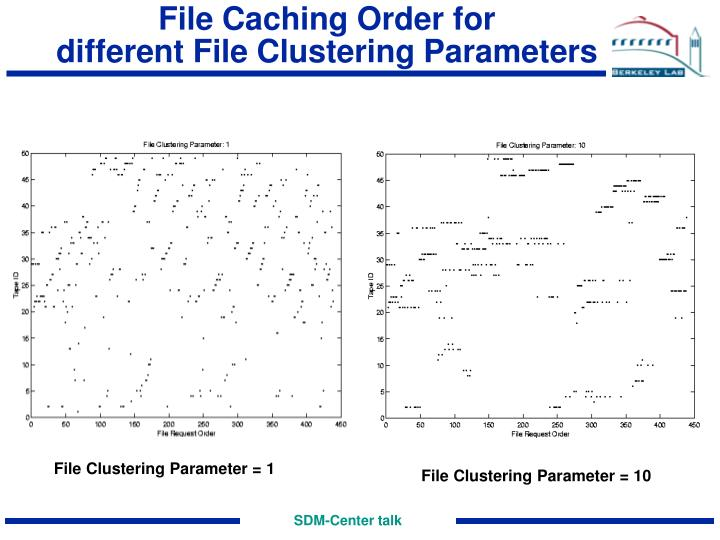 File Caching Order for