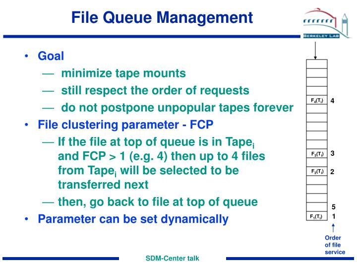 File Queue Management
