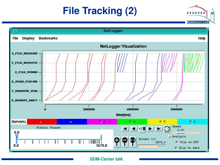 File Tracking (2)