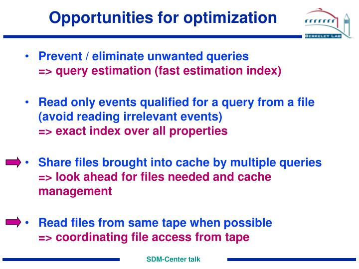 Opportunities for optimization