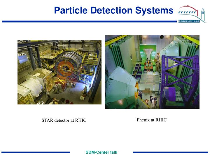 Particle Detection Systems