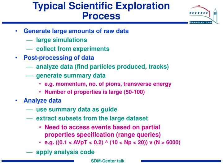Typical Scientific Exploration Process