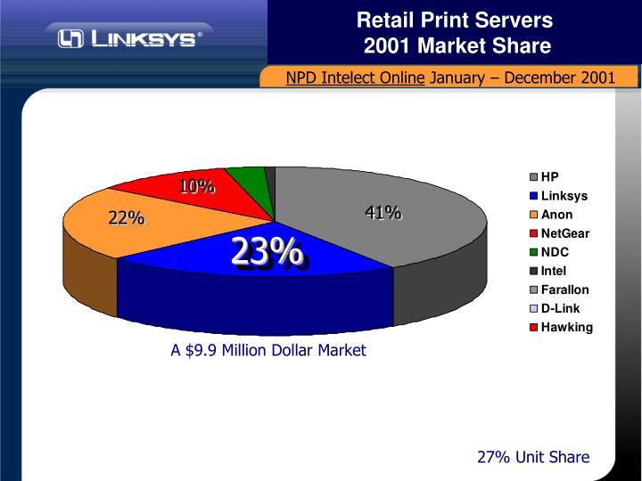 Retail Print Servers