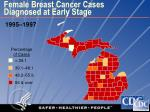 female breast cancer cases diagnosed at early stage1