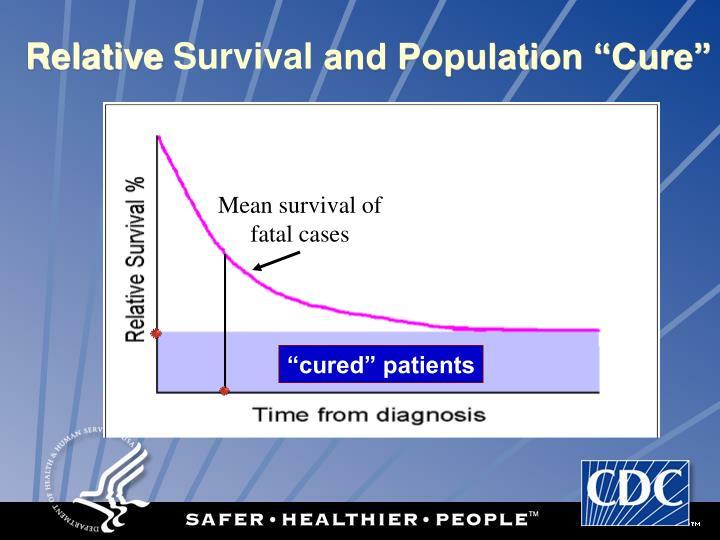 """cured"" patients"