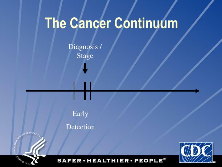 The Cancer Continuum