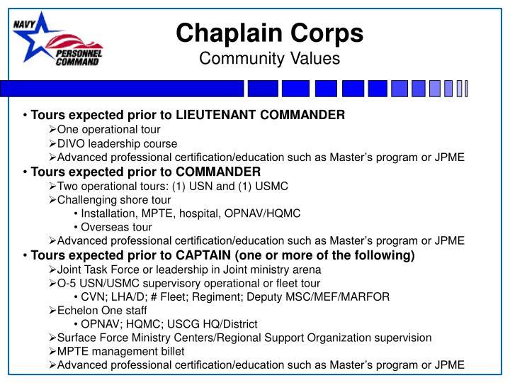 Chaplain Corps