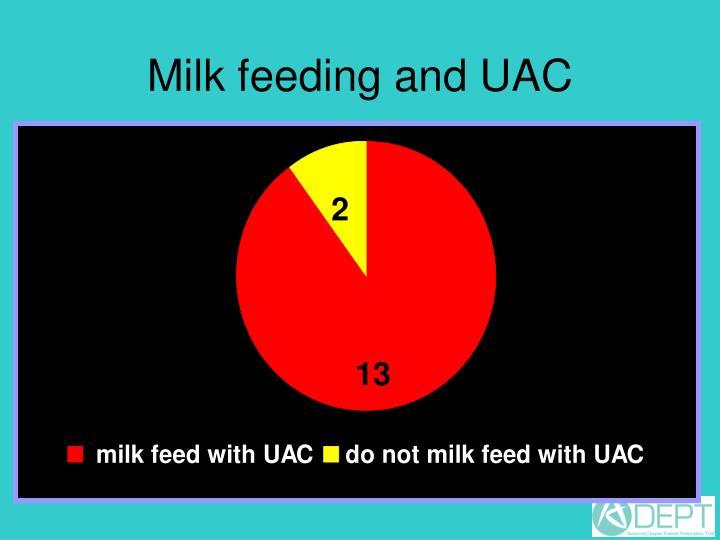 Milk feeding and UAC