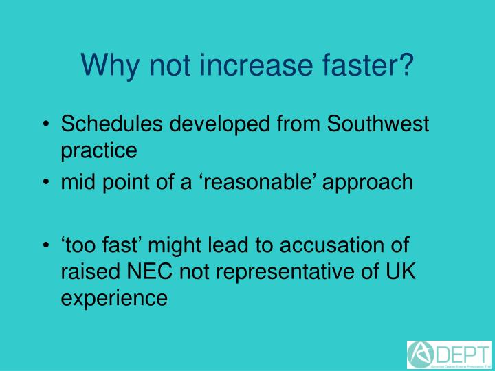 Why not increase faster?