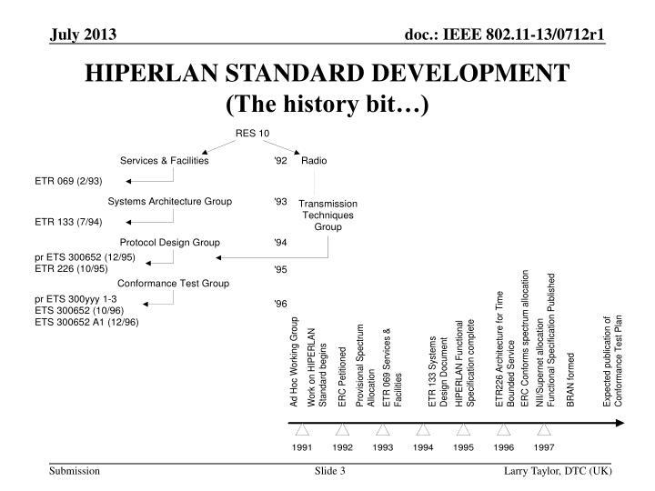 HIPERLAN STANDARD DEVELOPMENT
