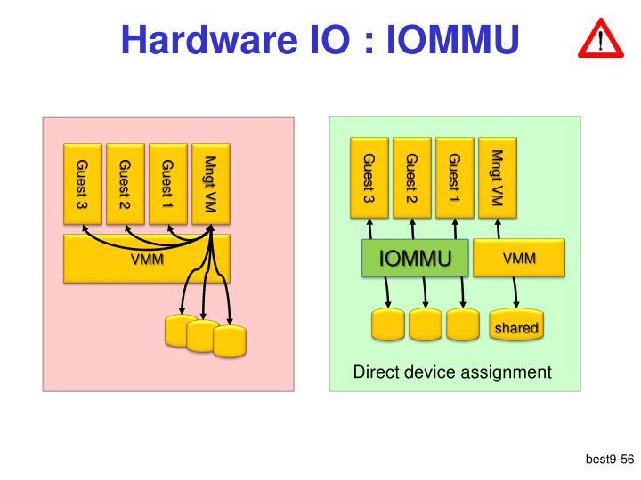 Hardware IO : IOMMU