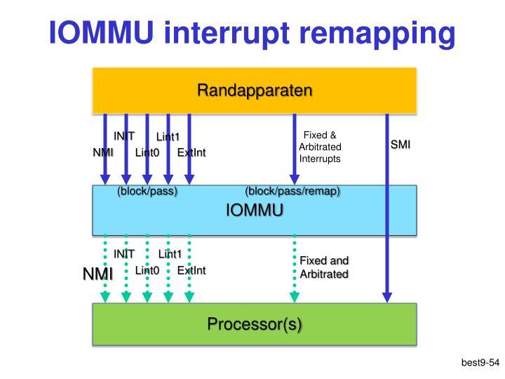 IOMMU interrupt remapping