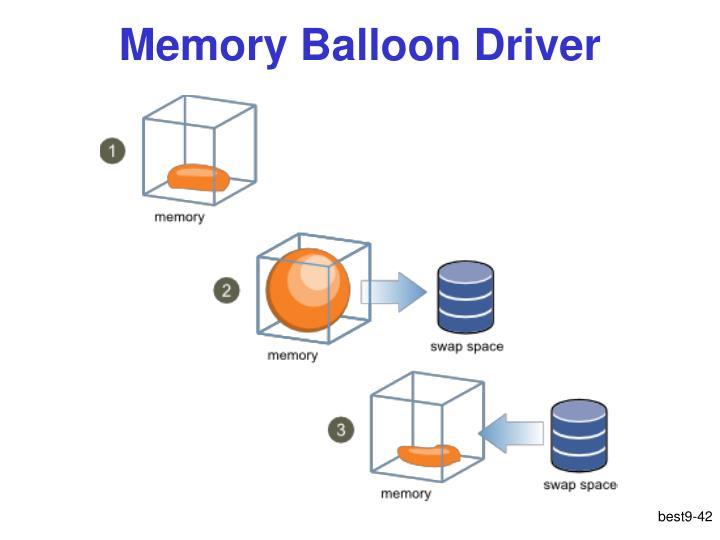 Memory Balloon Driver
