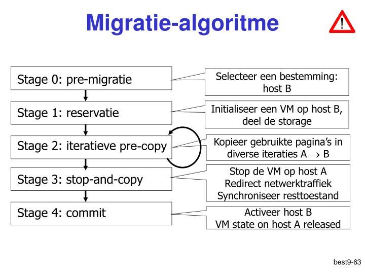Migratie-algoritme
