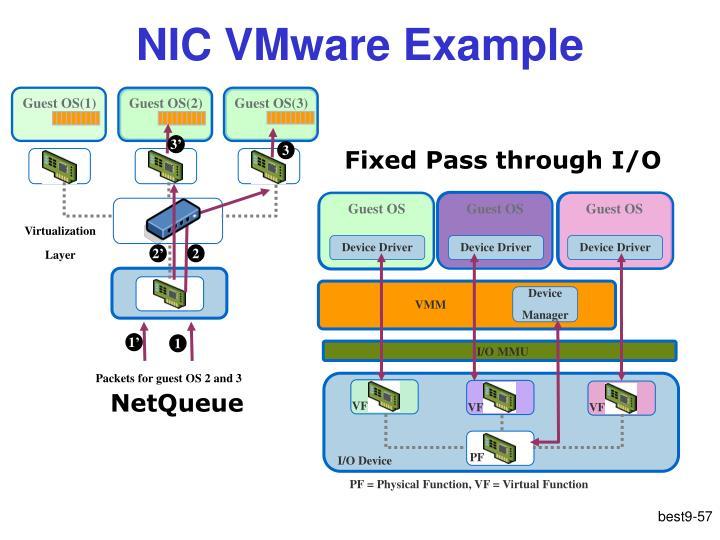 NIC VMware Example