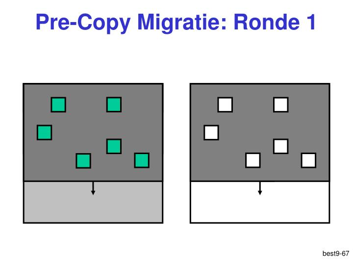 Pre-Copy Migratie: Ronde 1
