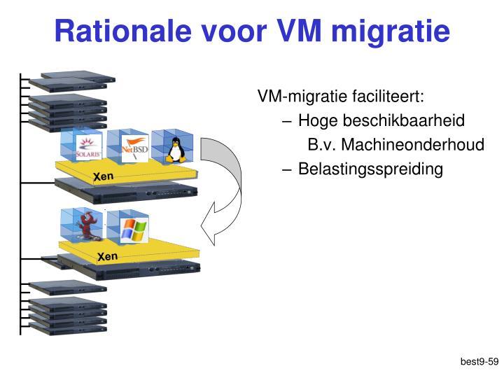 Rationale voor VM migratie