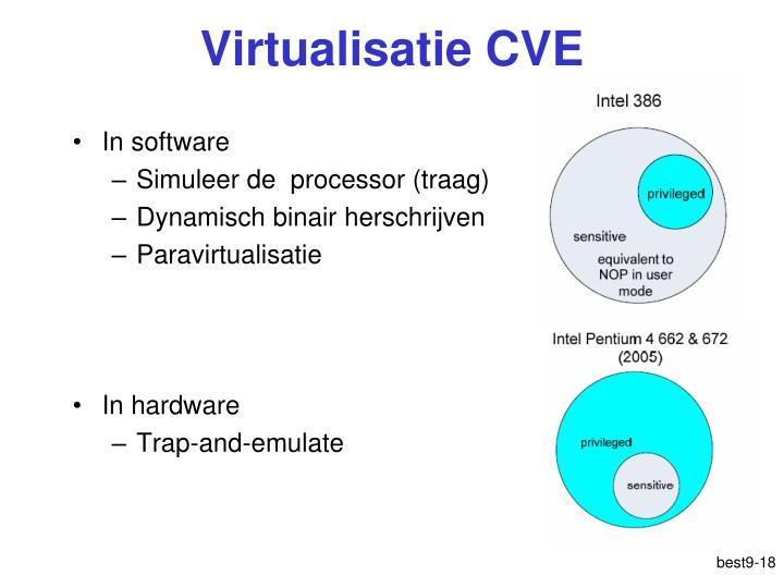 Virtualisatie CVE