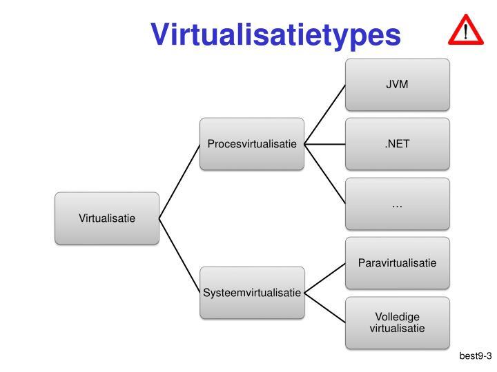 Virtualisatietypes