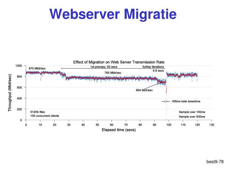 Webserver Migratie