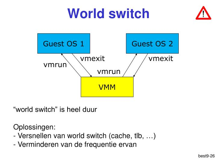 World switch