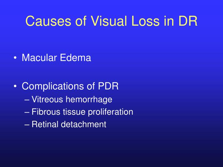 Causes of Visual Loss in DR