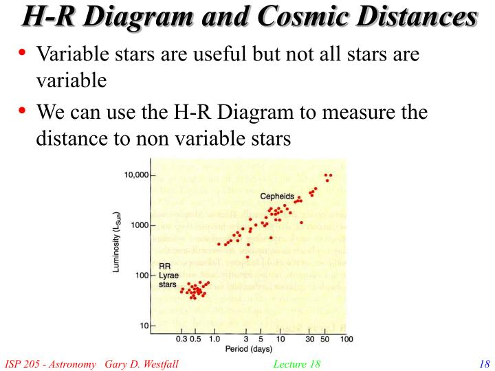 H-R Diagram and Cosmic Distances