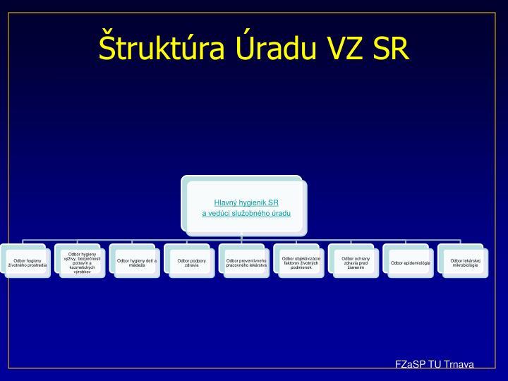Štruktúra Úradu VZ SR