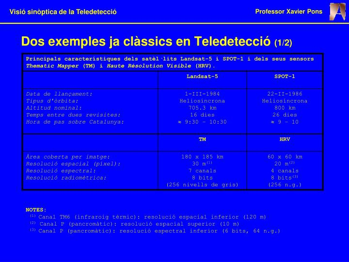 Dos exemples ja clàssics en Teledetecció