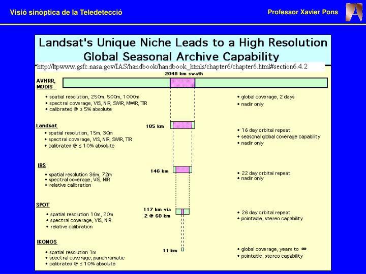 El nínxol de Landsat