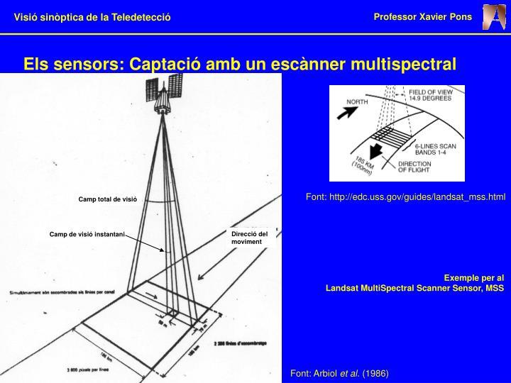 Els sensors: Captació amb un escànner multispectral