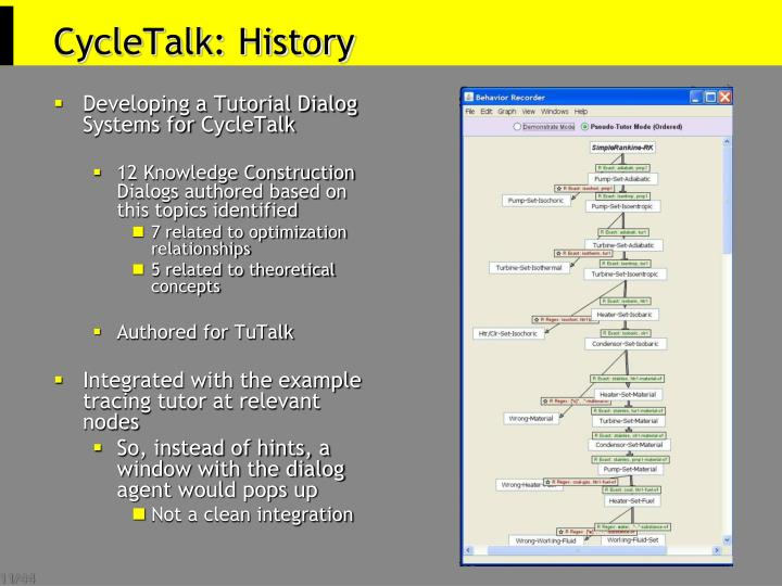 CycleTalk: History