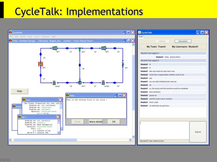CycleTalk: Implementations