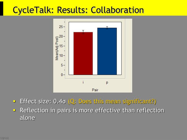 CycleTalk: Results: Collaboration