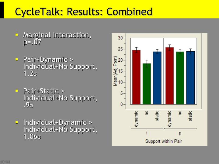 CycleTalk: Results: Combined