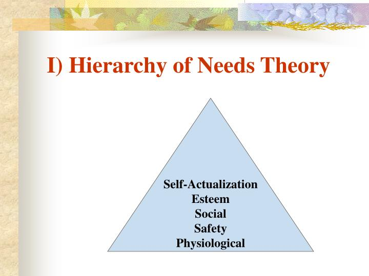 I hierarchy of needs theory