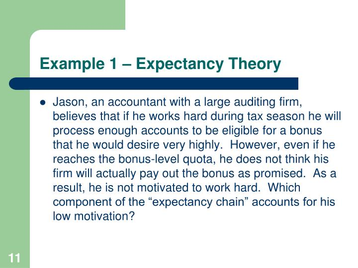 Example 1 – Expectancy Theory