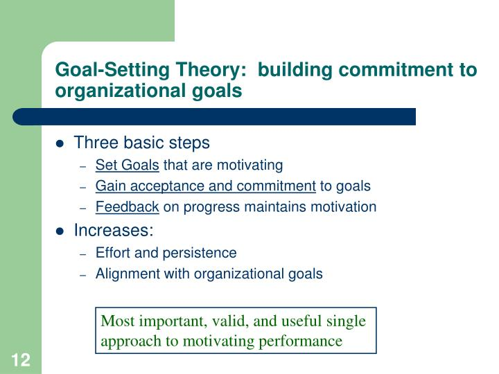 Goal-Setting Theory:  building commitment to organizational goals
