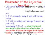 parameter of the objective function