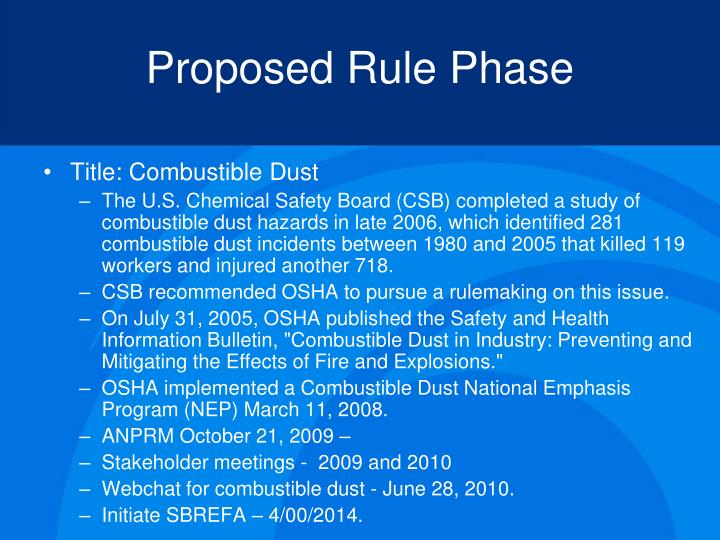 Proposed Rule Phase