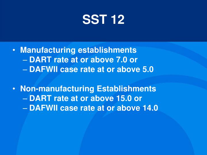 SST 12