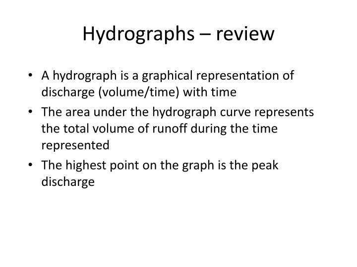 Hydrographs – review