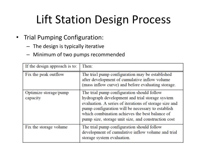 Lift Station Design Process